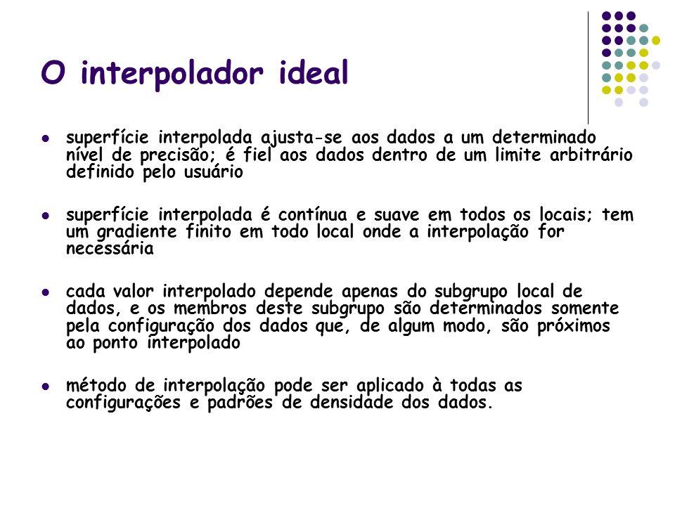 O interpolador ideal superfície interpolada ajusta-se aos dados a um determinado nível de precisão; é fiel aos dados dentro de um limite arbitrário de