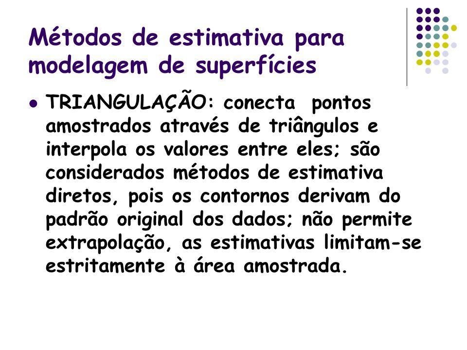 Métodos de estimativa para modelagem de superfícies TRIANGULAÇÃO: conecta pontos amostrados através de triângulos e interpola os valores entre eles; s