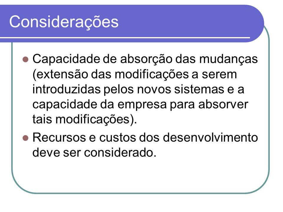 Considerações Capacidade de absorção das mudanças (extensão das modificações a serem introduzidas pelos novos sistemas e a capacidade da empresa para