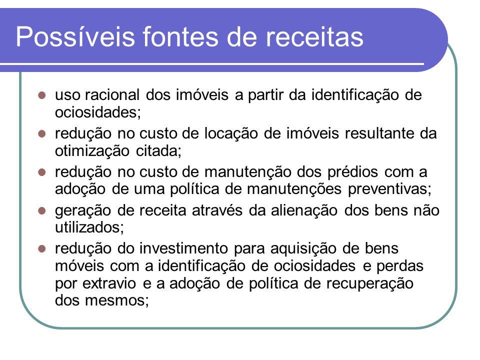 Possíveis fontes de receitas uso racional dos imóveis a partir da identificação de ociosidades; redução no custo de locação de imóveis resultante da o