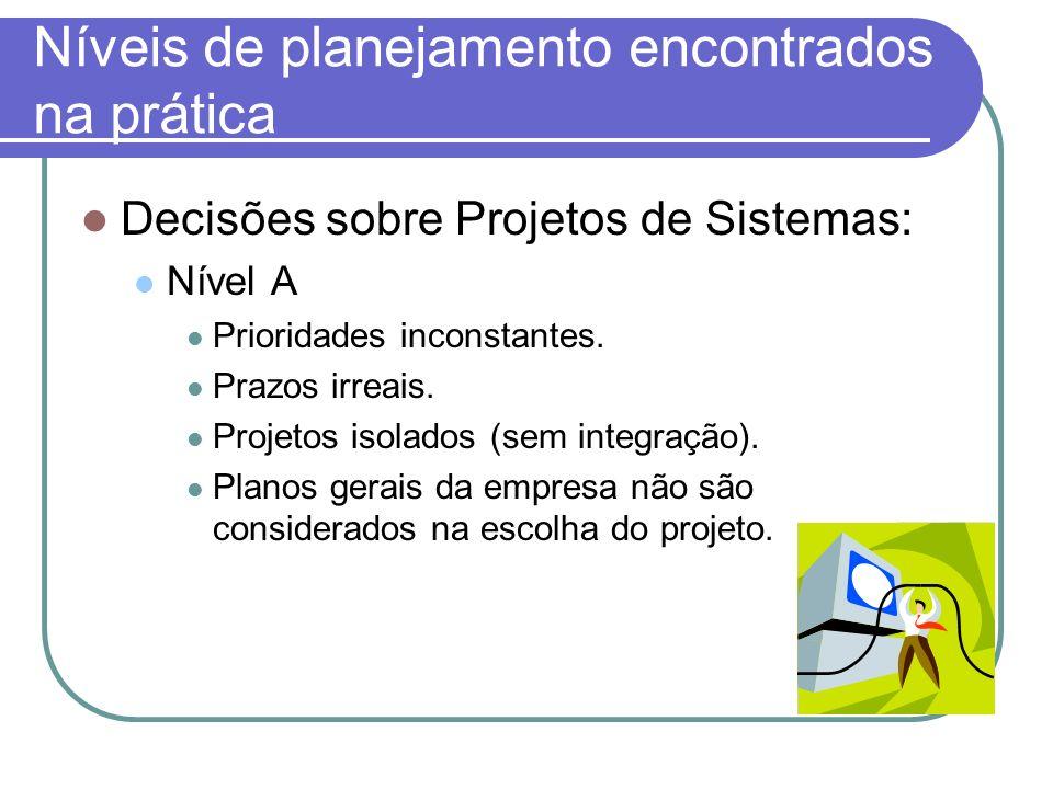 Níveis de planejamento encontrados na prática Decisões sobre Projetos de Sistemas: Nível A Prioridades inconstantes. Prazos irreais. Projetos isolados