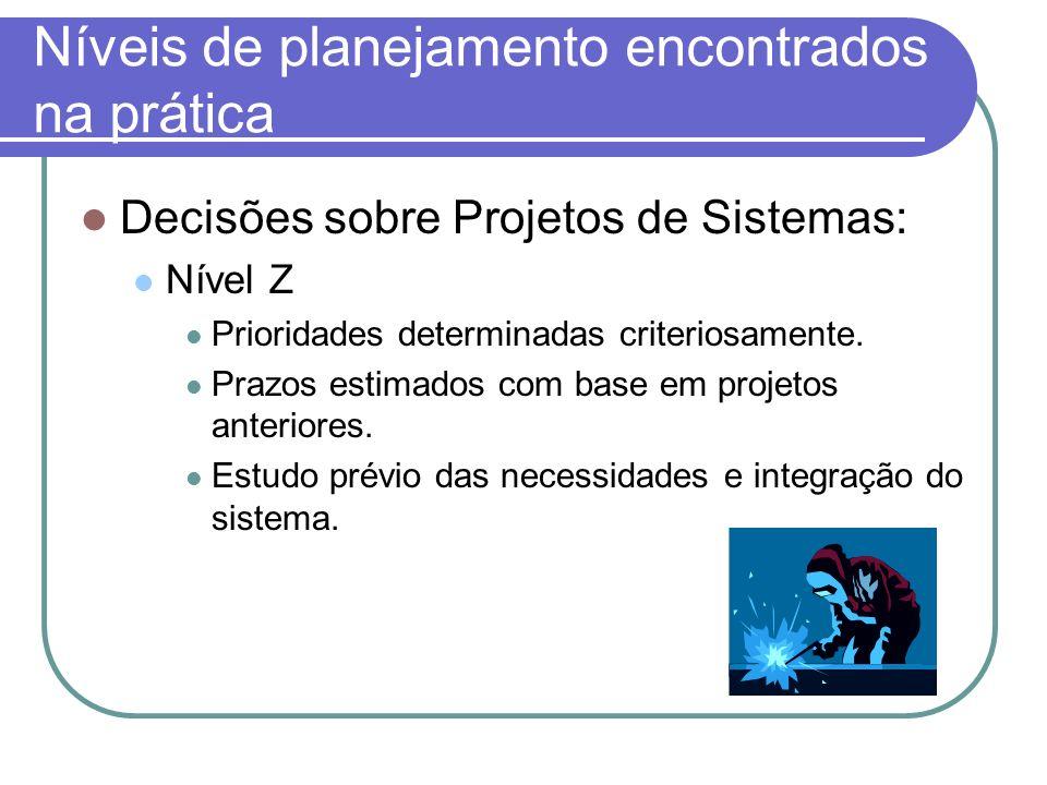 Níveis de planejamento encontrados na prática Decisões sobre Projetos de Sistemas: Nível Z Prioridades determinadas criteriosamente. Prazos estimados