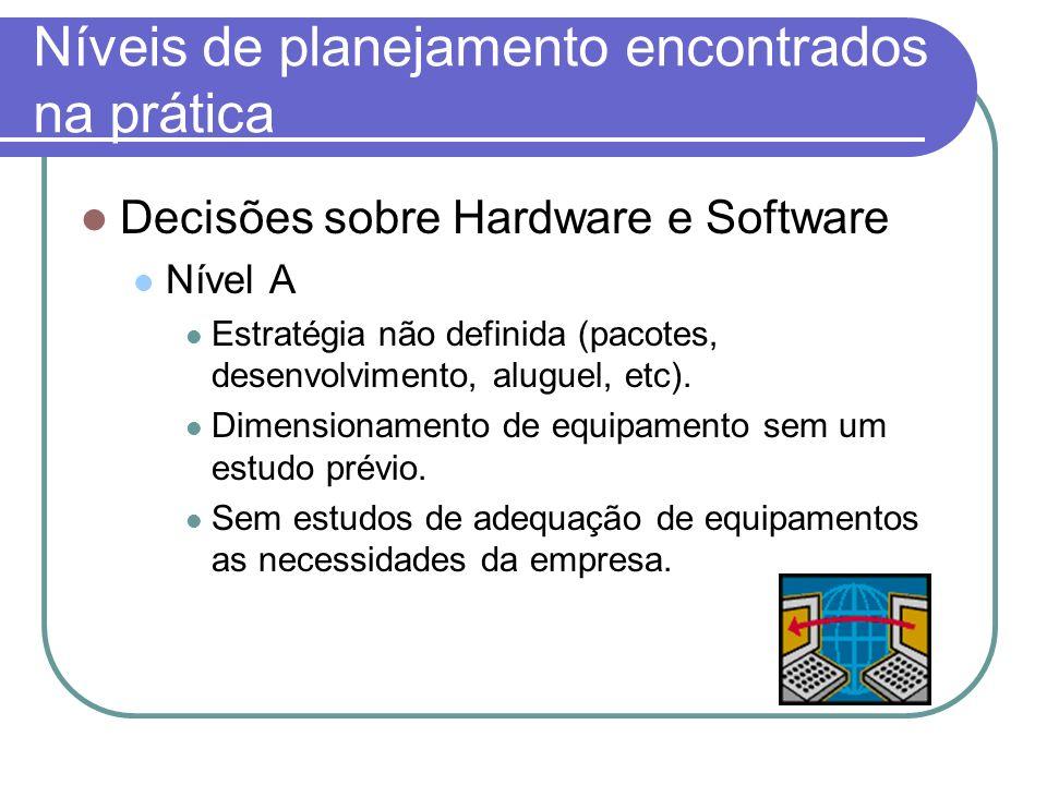 Níveis de planejamento encontrados na prática Decisões sobre Hardware e Software Nível A Estratégia não definida (pacotes, desenvolvimento, aluguel, e