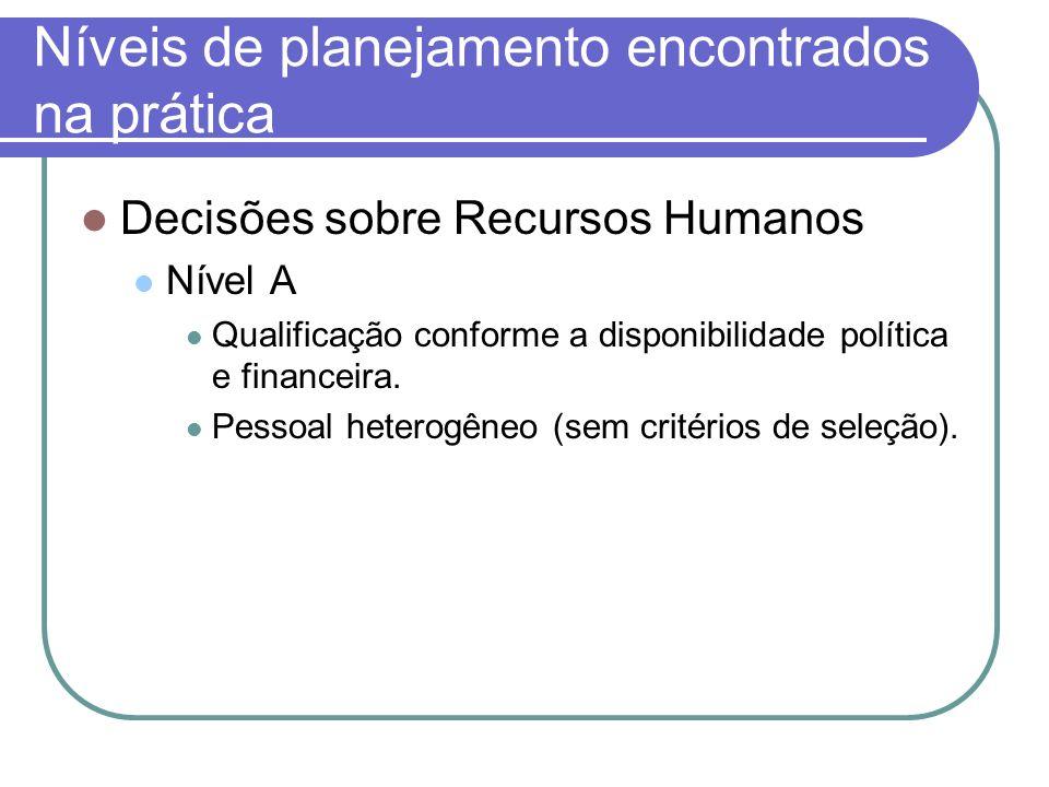 Níveis de planejamento encontrados na prática Decisões sobre Recursos Humanos Nível A Qualificação conforme a disponibilidade política e financeira. P