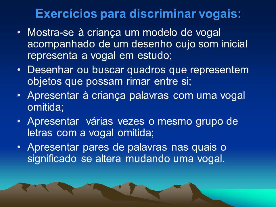 Exercícios para discriminar vogais: Mostra-se à criança um modelo de vogal acompanhado de um desenho cujo som inicial representa a vogal em estudo; De