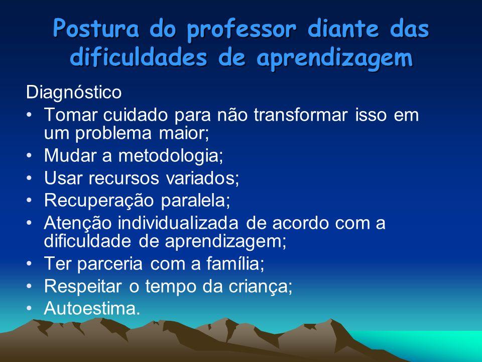 Postura do professor diante das dificuldades de aprendizagem Diagnóstico Tomar cuidado para não transformar isso em um problema maior; Mudar a metodol