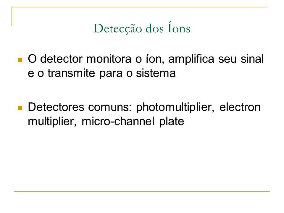 Metodologias de Ionização Atmospheric Pressure Chemical Ionisation (APCI) Chemical Ionisation (CI) Electron Impact (EI) Electrospray Ionisation (ESI)