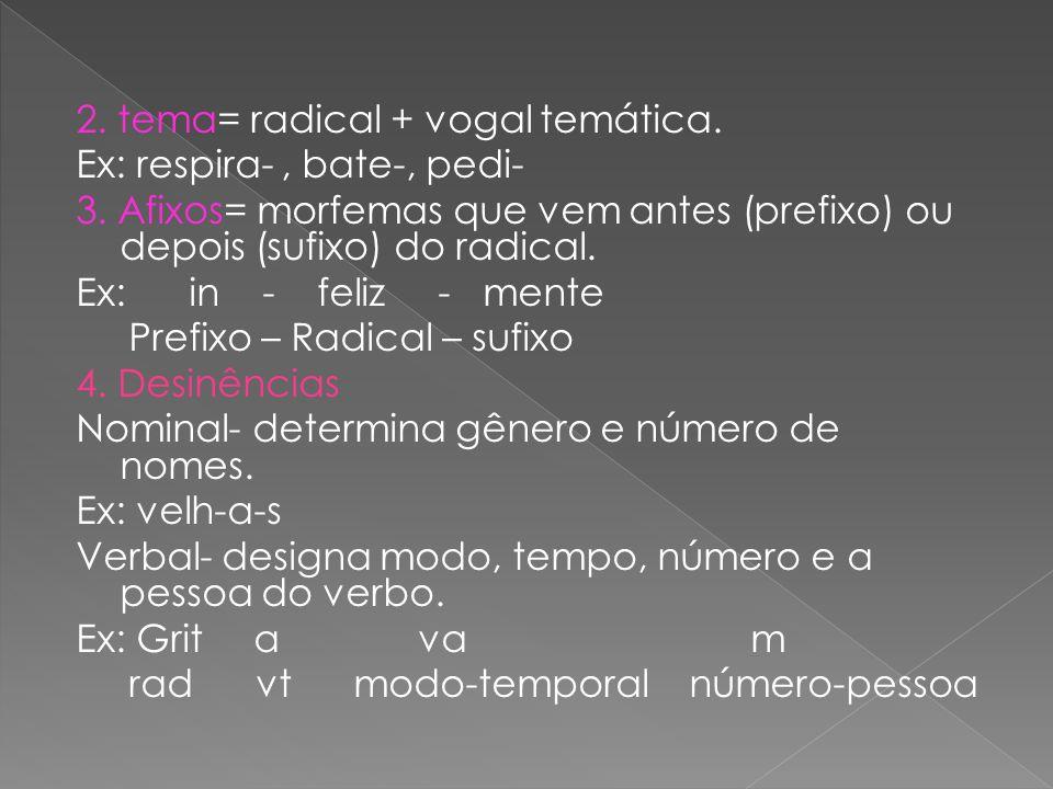2. tema= radical + vogal temática. Ex: respira-, bate-, pedi- 3. Afixos= morfemas que vem antes (prefixo) ou depois (sufixo) do radical. Ex: in - feli