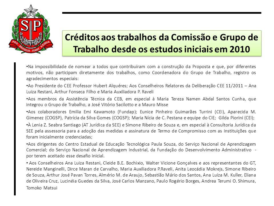 Créditos aos trabalhos da Comissão e Grupo de Trabalho desde os estudos iniciais em 2010 Na impossibilidade de nomear a todos que contribuíram com a c