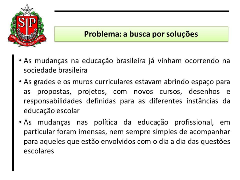 Problema: a busca por soluções As mudanças na educação brasileira já vinham ocorrendo na sociedade brasileira As grades e os muros curriculares estava