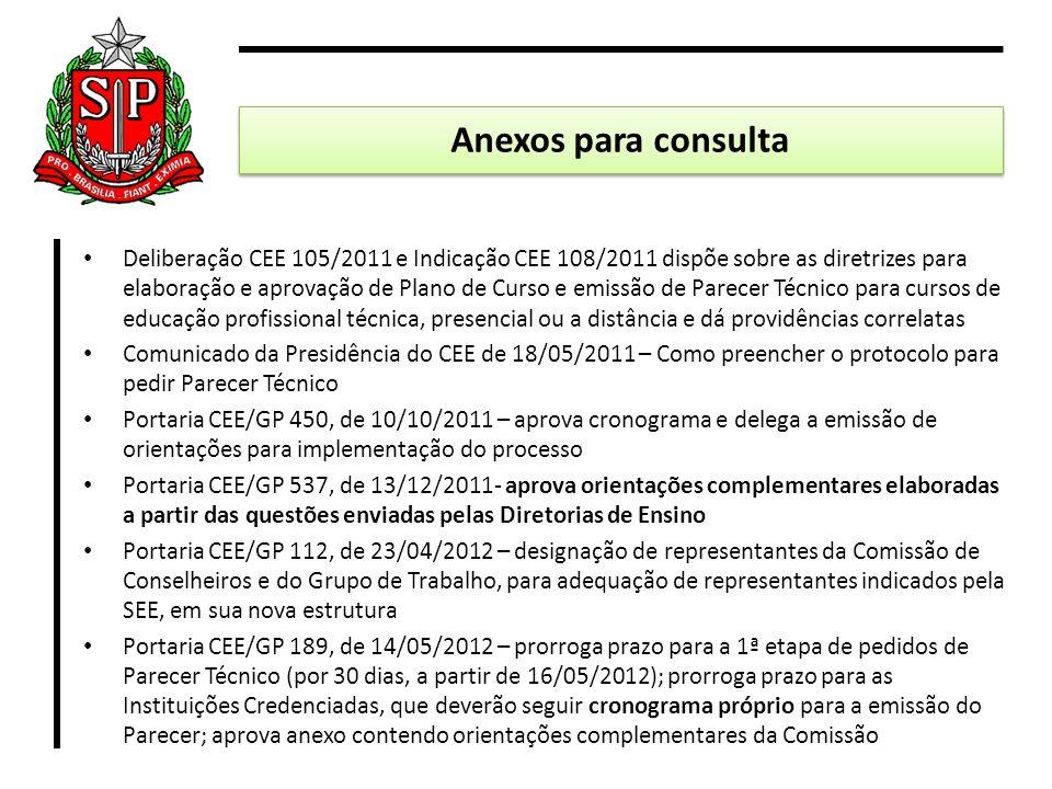 Anexos para consulta Deliberação CEE 105/2011 e Indicação CEE 108/2011 dispõe sobre as diretrizes para elaboração e aprovação de Plano de Curso e emis