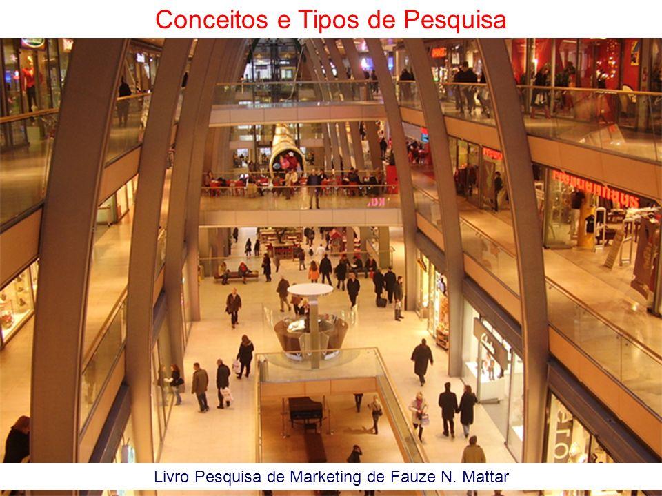 Conceitos e Tipos de Pesquisa Livro Pesquisa de Marketing de Fauze N. Mattar