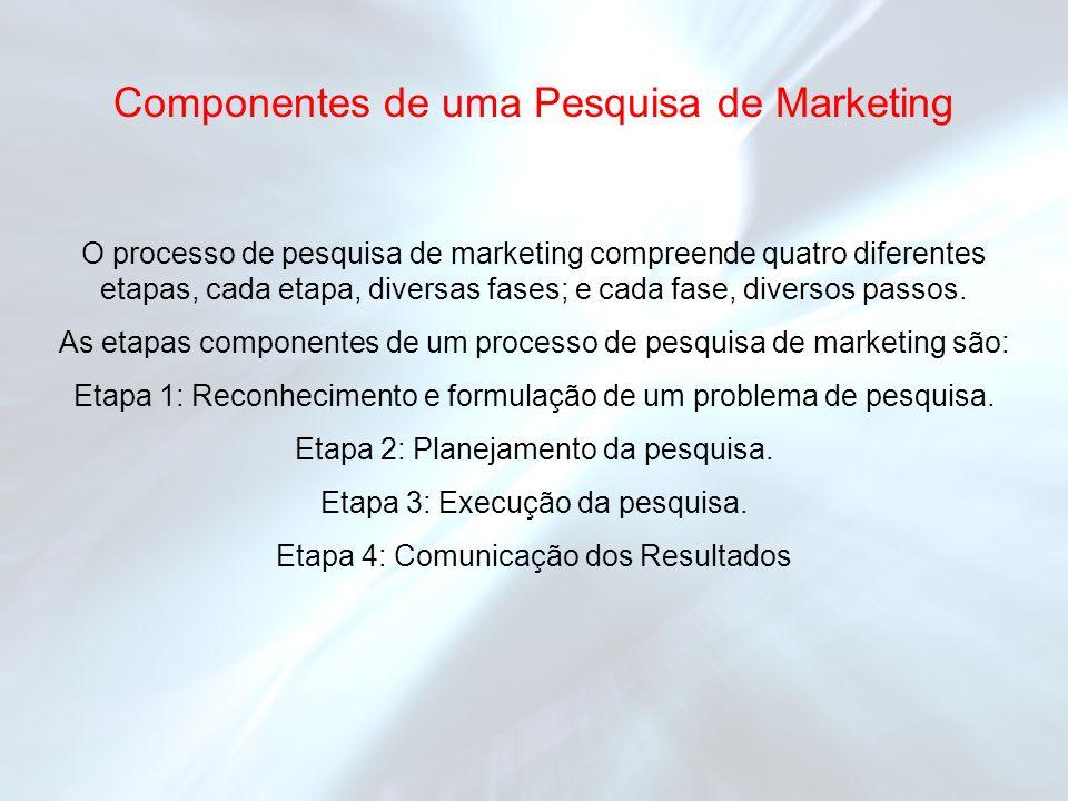 O processo de pesquisa de marketing compreende quatro diferentes etapas, cada etapa, diversas fases; e cada fase, diversos passos. As etapas component