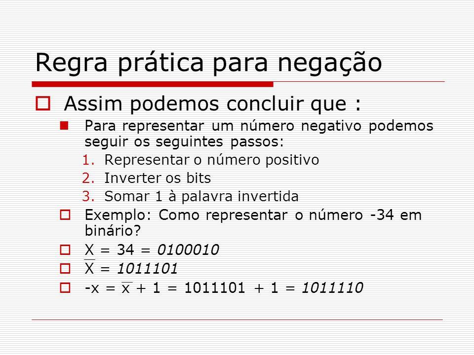 Regra prática para negação Assim podemos concluir que : Para representar um número negativo podemos seguir os seguintes passos: 1.Representar o número