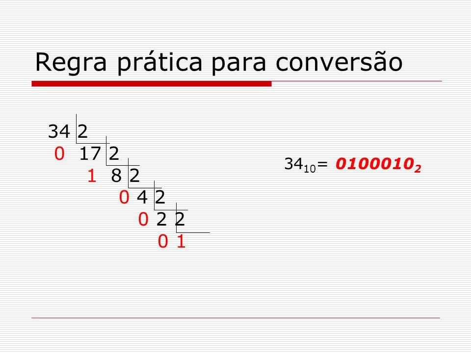 Regra prática para conversão 34 2 0 17 2 1 8 2 0 4 2 0 2 2 0 1 34 10 = 0100010 2