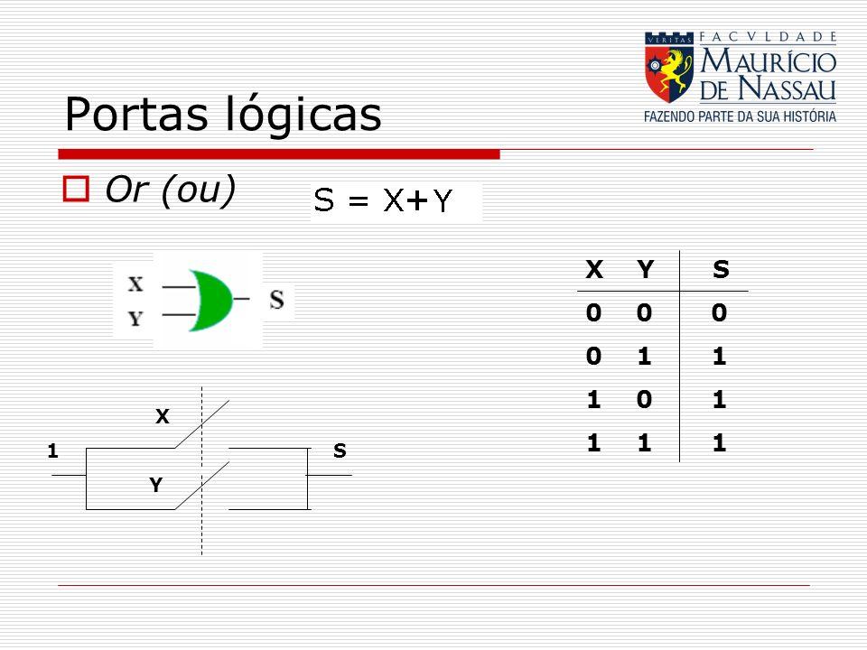 Portas lógicas Or (ou) X Y 1S X Y S 0 0 0 0 1 1 1 0 1 1 1 1