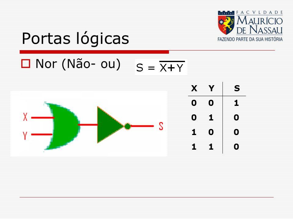 Portas lógicas Nor (Não- ou) X Y S 0 0 1 0 1 0 1 0 0 1 1 0