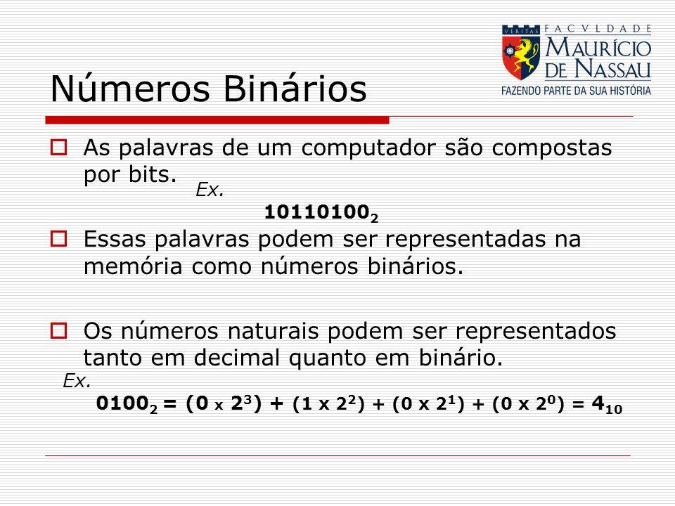 Números Binários As palavras de um computador são compostas por bits. Essas palavras podem ser representadas na memória como números binários. Os núme