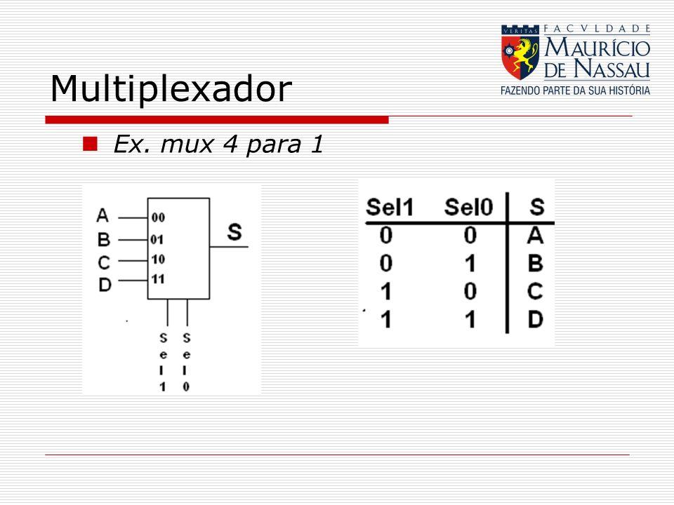Multiplexador Ex. mux 4 para 1