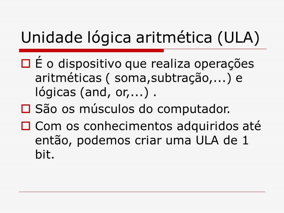 Unidade lógica aritmética (ULA) É o dispositivo que realiza operações aritméticas ( soma,subtração,...) e lógicas (and, or,...). São os músculos do co