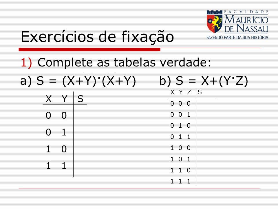 Exercícios de fixação 1)Complete as tabelas verdade: a) S = (X+Y). (X+Y)b) S = X+(Y. Z) X Y S 0 0 1 1 0 1 X Y Z S 0 0 0 0 0 1 0 1 0 0 1 1 1 0 0 1 0 1