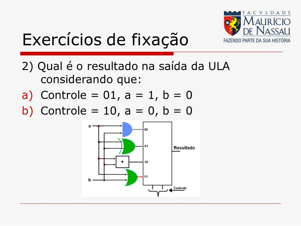 Exercícios de fixação 2) Qual é o resultado na saída da ULA considerando que: a)Controle = 01, a = 1, b = 0 b)Controle = 10, a = 0, b = 0