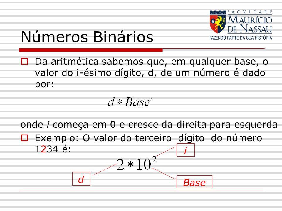 Números Binários Da aritmética sabemos que, em qualquer base, o valor do i-ésimo dígito, d, de um número é dado por: onde i começa em 0 e cresce da di