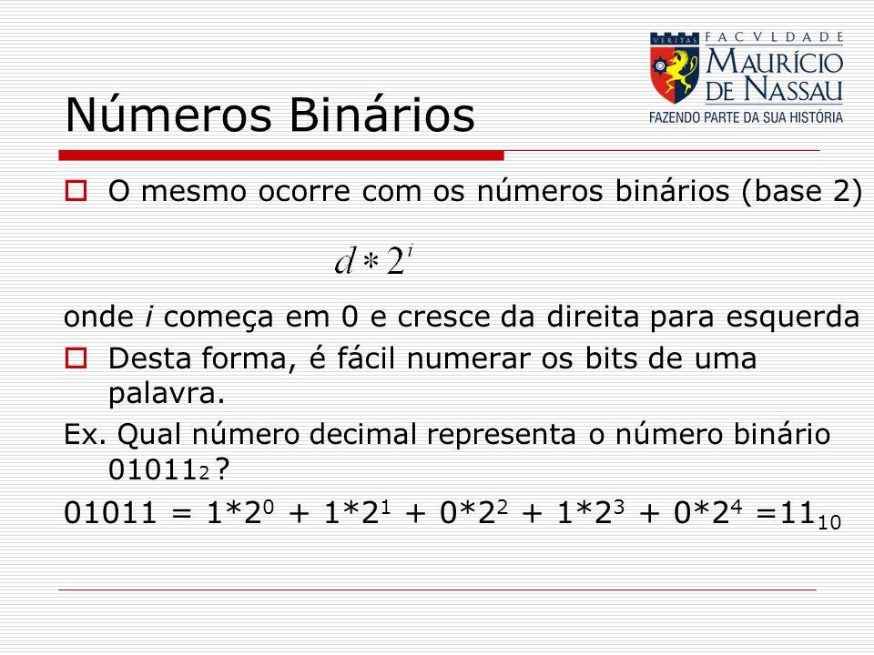 Números Binários O mesmo ocorre com os números binários (base 2) onde i começa em 0 e cresce da direita para esquerda Desta forma, é fácil numerar os