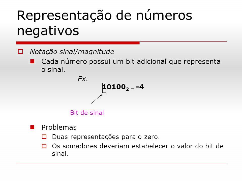 Representação de números negativos Notação sinal/magnitude Cada número possui um bit adicional que representa o sinal. Problemas Duas representações p