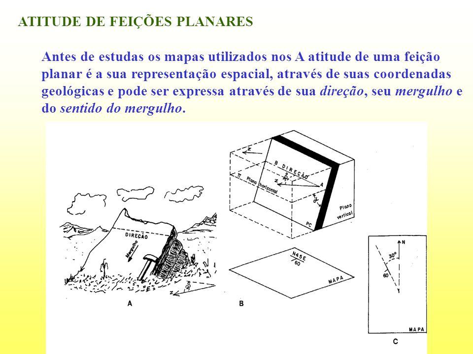 ATITUDE DE FEIÇÕES PLANARES Antes de estudas os mapas utilizados nos A atitude de uma feição planar é a sua representação espacial, através de suas co