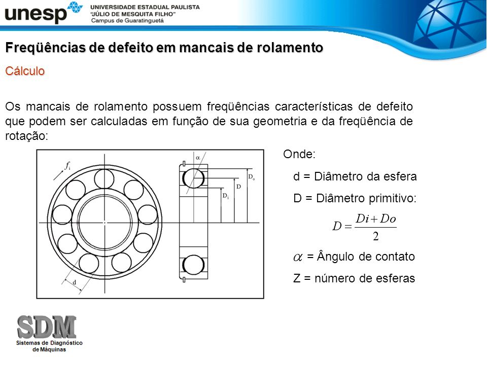 Os mancais de rolamento possuem freqüências características de defeito que podem ser calculadas em função de sua geometria e da freqüência de rotação: Freqüências de defeito em mancais de rolamento Cálculo Onde: d = Diâmetro da esfera D = Diâmetro primitivo: = Ângulo de contato Z = número de esferas