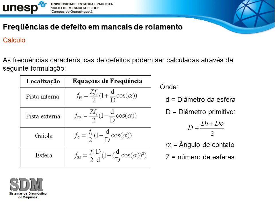As freqüências características de defeitos podem ser calculadas através da seguinte formulação: Freqüências de defeito em mancais de rolamento Cálculo Onde: d = Diâmetro da esfera D = Diâmetro primitivo: = Ângulo de contato Z = número de esferas
