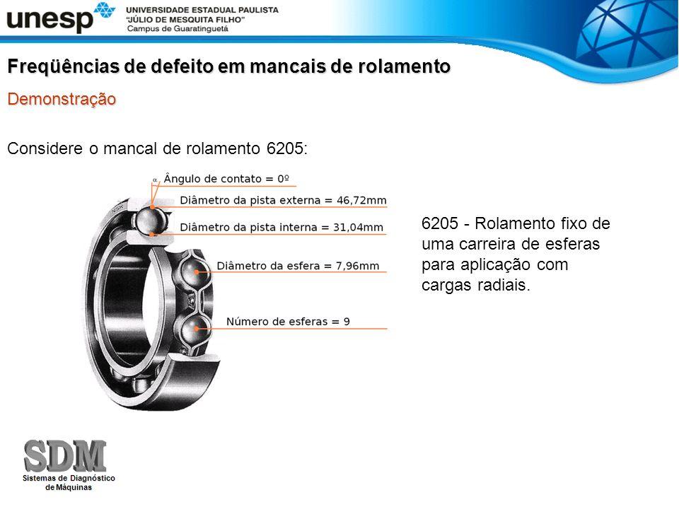 Considere o mancal de rolamento 6205: Freqüências de defeito em mancais de rolamento Demonstração 6205 - Rolamento fixo de uma carreira de esferas para aplicação com cargas radiais.