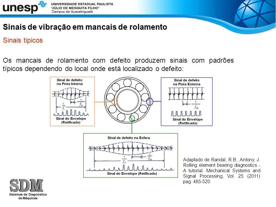 Os mancais de rolamento com defeito produzem sinais com padrões típicos dependendo do local onde está localizado o defeito: Sinais de vibração em manc