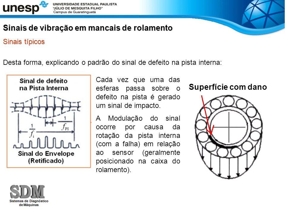 Desta forma, explicando o padrão do sinal de defeito na pista interna: Sinais de vibração em mancais de rolamento Sinais típicos Cada vez que uma das esferas passa sobre o defeito na pista é gerado um sinal de impacto.