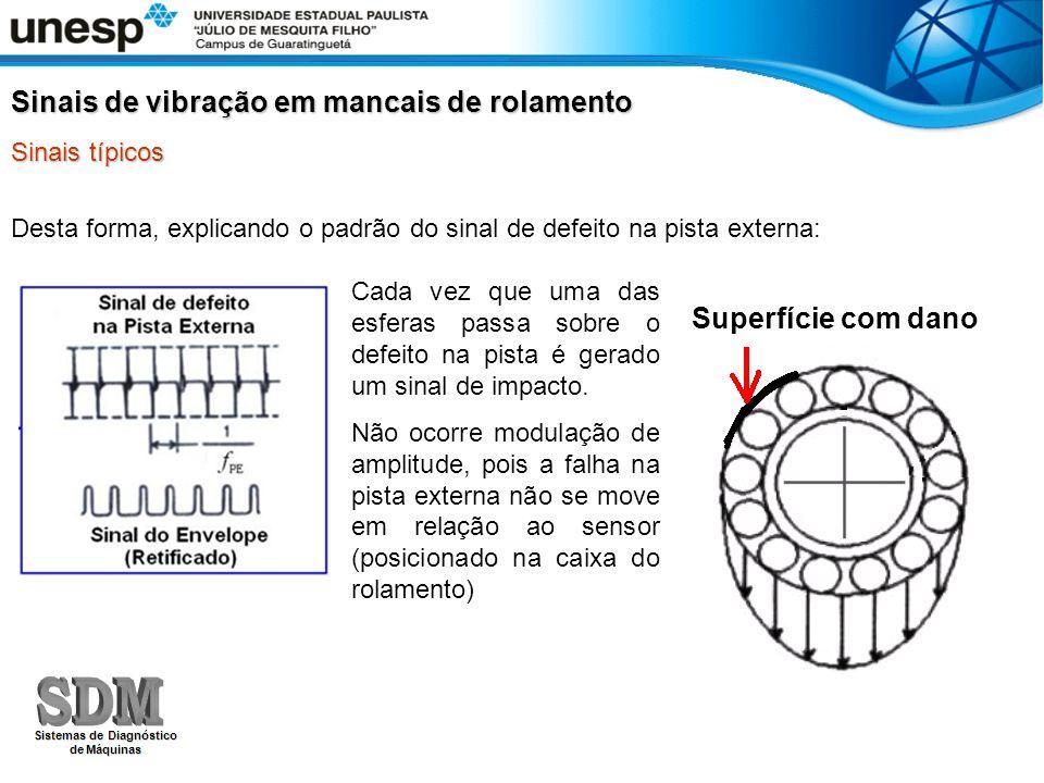 Desta forma, explicando o padrão do sinal de defeito na pista externa: Sinais de vibração em mancais de rolamento Sinais típicos Cada vez que uma das esferas passa sobre o defeito na pista é gerado um sinal de impacto.