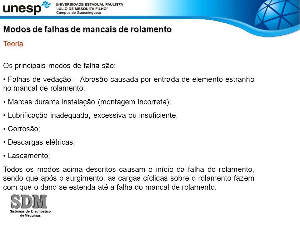 Os principais modos de falha são: Falhas de vedação – Abrasão causada por entrada de elemento estranho no mancal de rolamento; Marcas durante instalaç