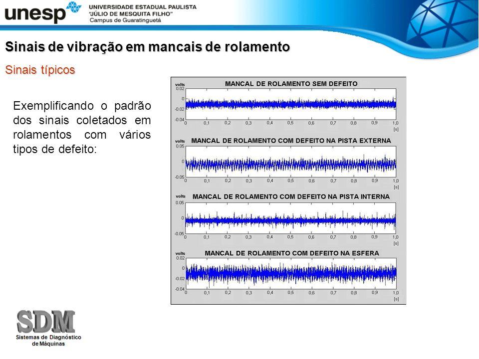 Exemplificando o padrão dos sinais coletados em rolamentos com vários tipos de defeito: Sinais de vibração em mancais de rolamento Sinais típicos