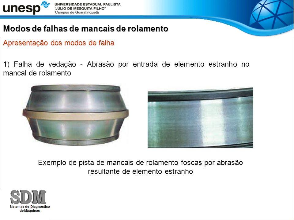 2) Marcas durante instalação (Indentações ou impactos) Modos de falhas de mancais de rolamento Apresentação dos modos de falha Impacto na gaiola