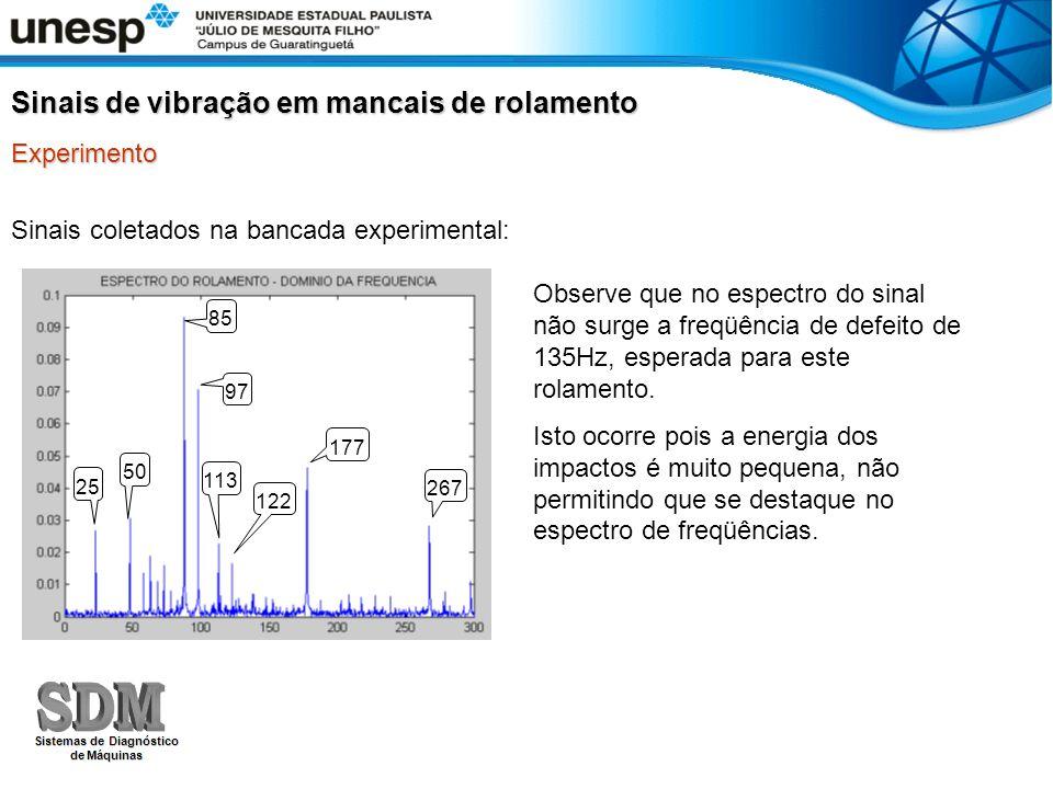 Sinais coletados na bancada experimental: Sinais de vibração em mancais de rolamento Experimento Observe que no espectro do sinal não surge a freqüênc
