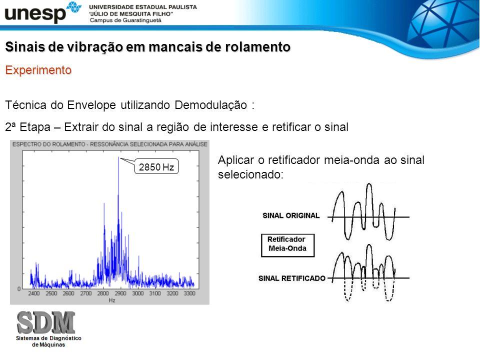 Técnica do Envelope utilizando Demodulação : 2ª Etapa – Extrair do sinal a região de interesse e retificar o sinal Sinais de vibração em mancais de rolamento Experimento 2850 Hz Aplicar o retificador meia-onda ao sinal selecionado:
