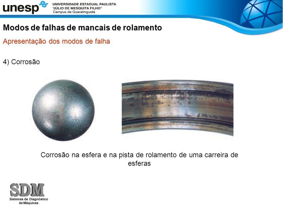 4) Corrosão Modos de falhas de mancais de rolamento Apresentação dos modos de falha Corrosão na esfera e na pista de rolamento de uma carreira de esferas