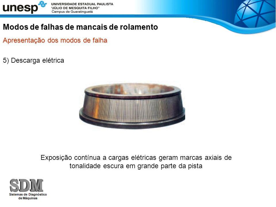 5) Descarga elétrica Modos de falhas de mancais de rolamento Apresentação dos modos de falha Exposição contínua a cargas elétricas geram marcas axiais