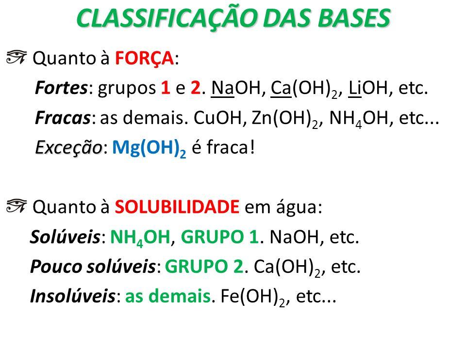 CLASSIFICAÇÃO DAS BASES Quanto à FORÇA: Fortes: grupos 1 e 2. NaOH, Ca(OH) 2, LiOH, etc. Fracas: as demais. CuOH, Zn(OH) 2, NH 4 OH, etc... Exceção Ex