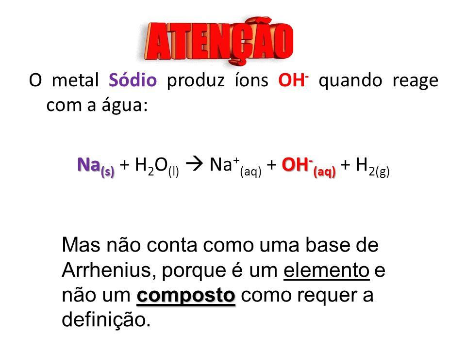 O metal Sódio produz íons OH - quando reage com a água: Na (s) OH - (aq) Na (s) + H 2 O (l) Na + (aq) + OH - (aq) + H 2(g) composto Mas não conta como