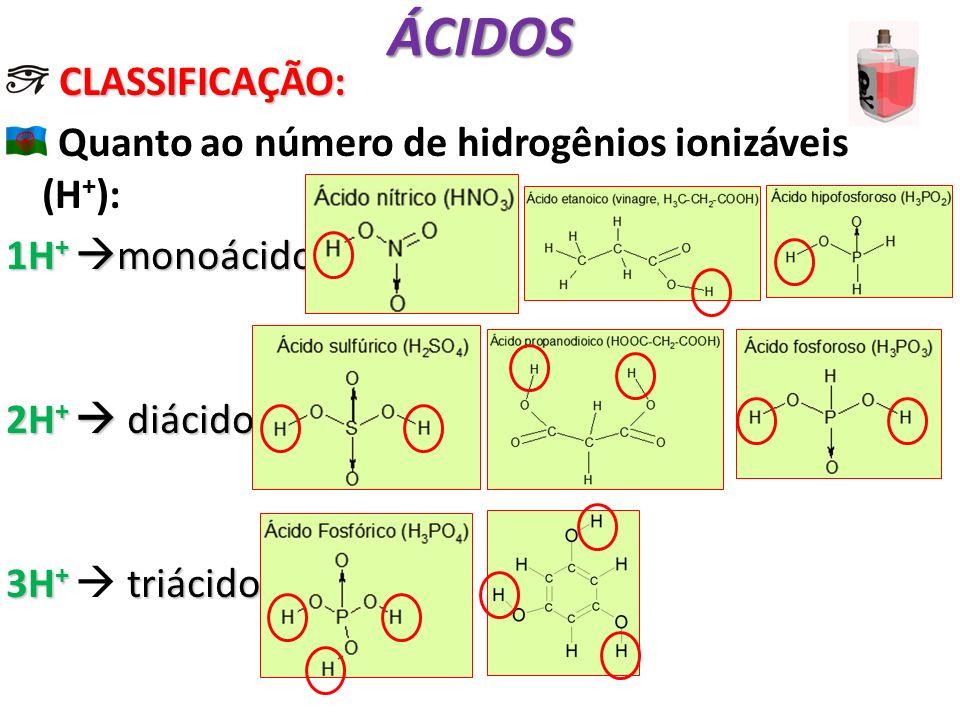 ÁCIDOS CLASSIFICAÇÃO: Quanto ao número de hidrogênios ionizáveis (H + ): 1H + monoácido 2H + diácido 3H + triácido