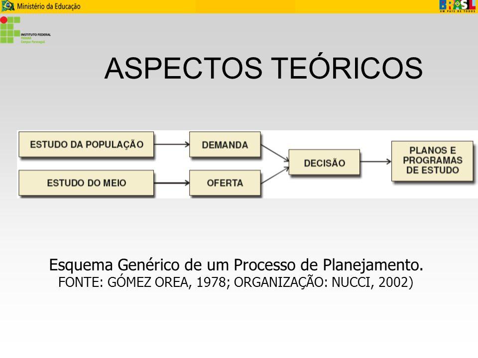 Fluxograma dos procedimentos para construção da carta da Qualidade Ambiental Urbana (QAU) Prof.