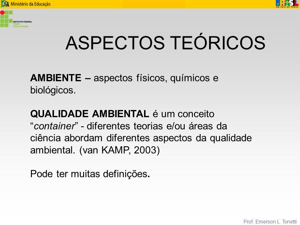 Fluxograma dos procedimentos para testar a hipótese Prof.
