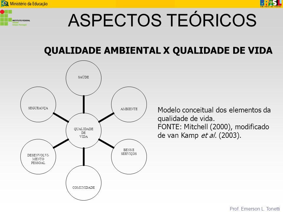 Localização dos Municípios no Litoral do Paraná Prof. Emerson L. Tonetti