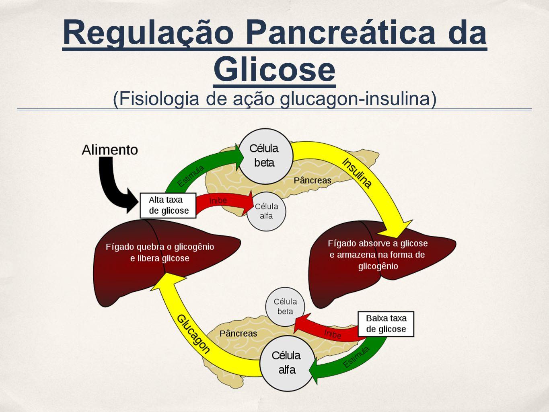 Fisiopatologia do DM tipo 2 Células pancreáticas Secreção insulínica deteriorada Disfunção neurotransmissora Redução na captação de glicose Células pancreáticas Secreção de glucagon aumentada Aumento na lipólise Aumento na reaborção de glicose Aumento PHG Redução do efeito incretínico Hiperglicemia